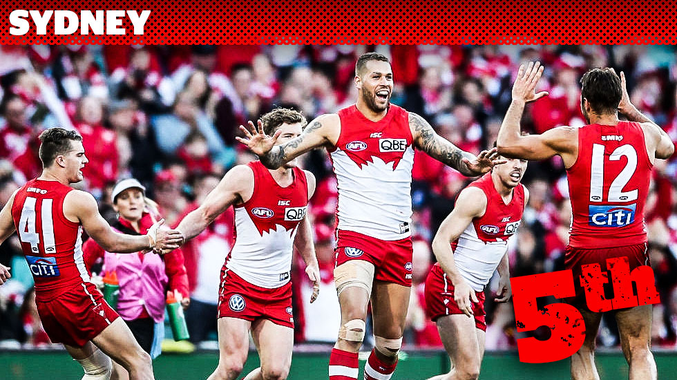 Footyology countdown: Short stumble a blip on Swans' radar