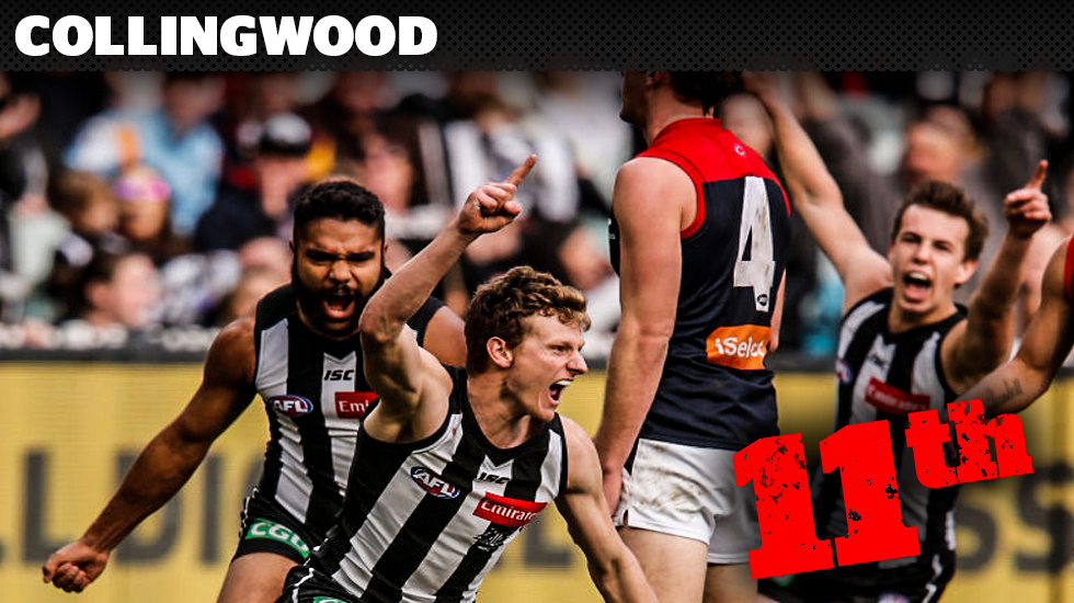 Footyology countdown: Same coach, same squad, same Pies?