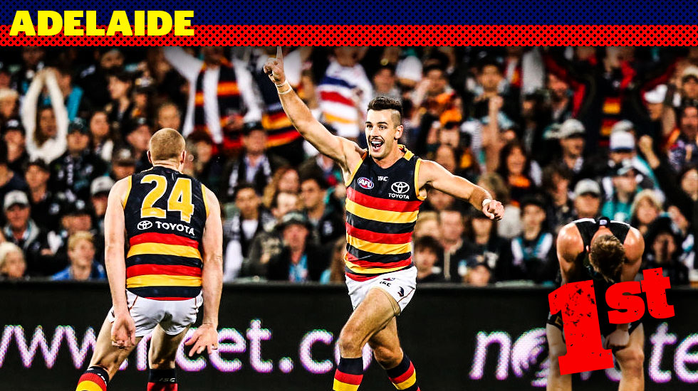 Footyology countdown: Crows to go one better this time