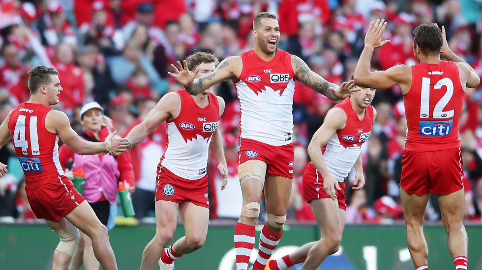 Tale of the tape for your AFL team in 2018: Sydney